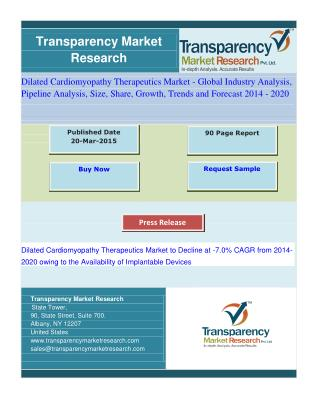 Growing Incidence of Congestive Heart Failure Drives Global Dilated Cardiomyopathy Therapeutics Market