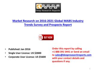 Global MABS Industry is Expected to Grow With 6.1% CAGR During 2016 - 2022