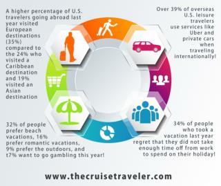 The Cruise Traveler