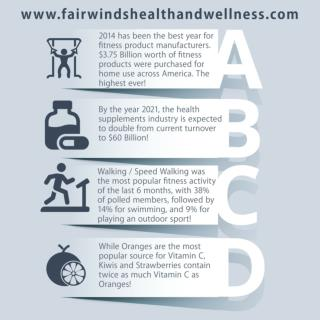 Fairwinds Health And Wellness