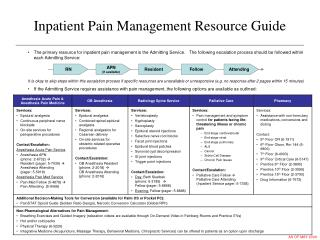 Inpatient Pain Management Resource Guide