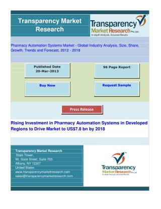 Pharmacy Automation Systems Market - Technologies, Trends, and Benefits