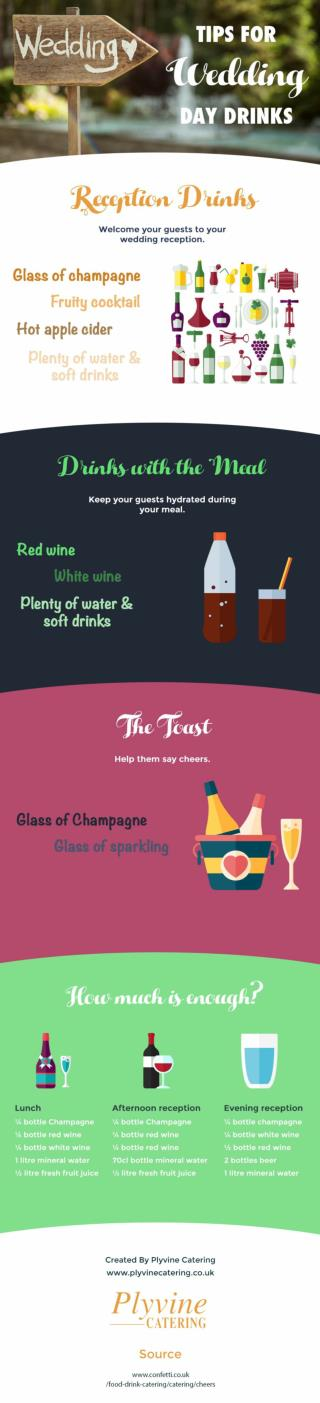 Tips for Wedding Day Drinks