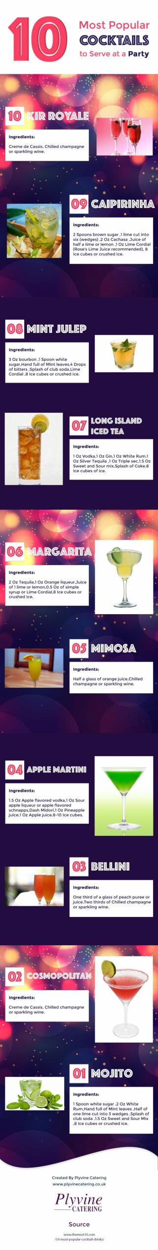 The 10 Most Popular Cocktails to Serve at a Party