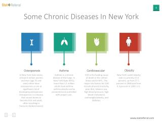 Some Chronic Diseases in New York