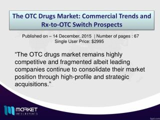 Key Opportunities for OTC Drugs Market to grow | Market Intel Report