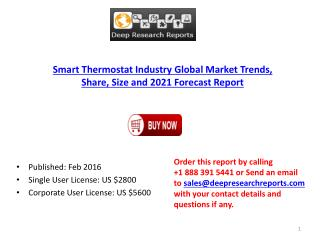 What will be the Smart Thermostat Market Size, Trends and Opportunities in 2021 worldwide?