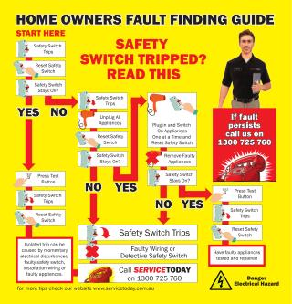 Safety Switch Tripped - Home Owners Fault Finding Guide