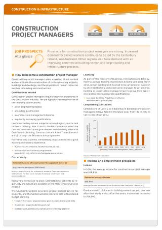 how to become a construction project manager in newzealand