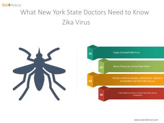 What New York State Doctors Need to Know Zika Virus