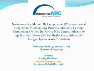 Nutricosmetics is attaining enormous growth owing to the growing demand of end-user applications.