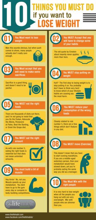 10 Things you MUST do if you want to lose weight