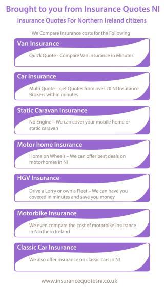 Insurance Quotes NI