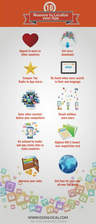 Benefits of app store localization