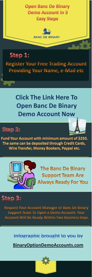 Compare & Find The Best Binary Options Demo Account