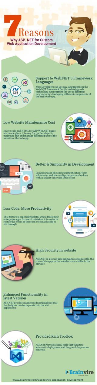 Why ASP.NET is Best for Custom Website Development