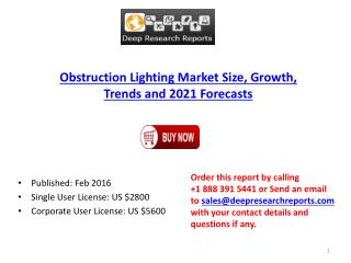 Obstruction Lighting Market Size, Growth, Trends and 2021 Forecasts
