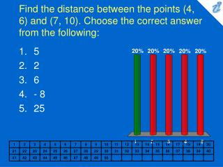 Find the distance between the points 4, 6 and 7, 10. Choose the correct answer from the following: