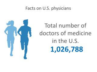Facts U.S. physicians-Total number of doctors of medicine inthe U.S.1,026,788
