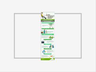 Top Web Designers UAE - Cactimedia
