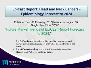 Global Head and Neck Cancers Market Forecast & Future Industry Trends