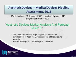Aesthetic Devices Market Strategies and Analysis to 2015.