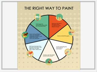 The Right Way To Paint, Check Out Our Top Tips