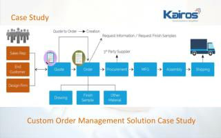 Custom Order Management Solution Case Study