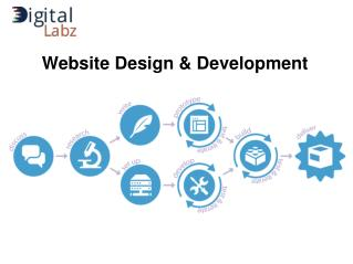 Web Design Kitchener/Waterloo - Website Development, Mobile Friendly Website, E-Commerce Website