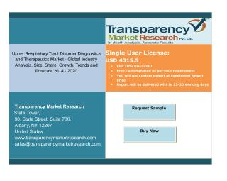 Upper Respiratory Tract Disorder Diagnostics and Therapeutics Market With Industry Experts Analysis