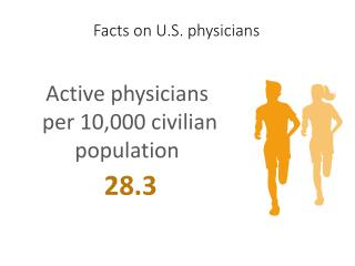Facts on U.S. physicians Active physicians per 10,000 civilian population 28.3