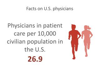 Facts on U.S. physicians Physicians in patient care per 10,000 civilian population in the U.S.26.9