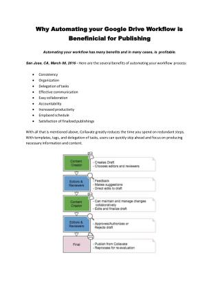Why Automating your Google Drive Workflow is Benefinicial for Publishing