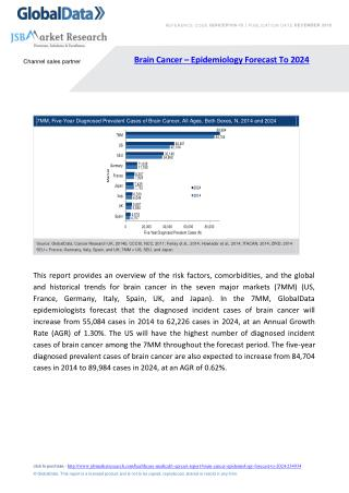 2024 Brain Cancer EpiCast Report: JSB Market Research