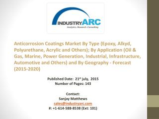 Anticorrosion Coatings Market By Type & By Application 2020.