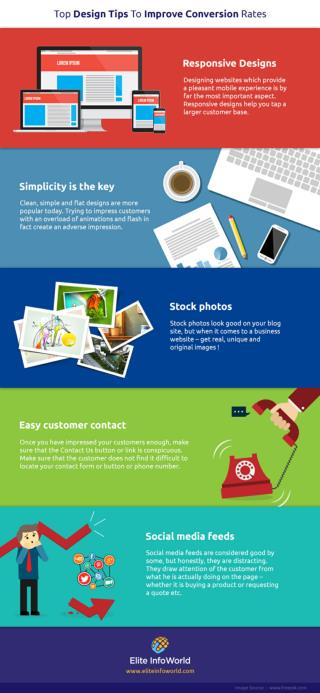 Tops Design Tips To Improve Conversion Rates Infographic