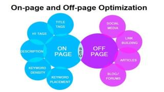 On-page and Off-page Optimization to Succeed in Business