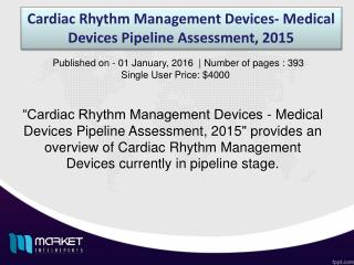 Cardiac Rhythm Management Devices (CRM) Market Forecast & Future Industry Trends