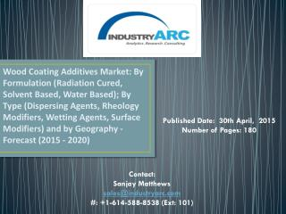 Wood coatings additive market by formulation and by type 2015-2020.