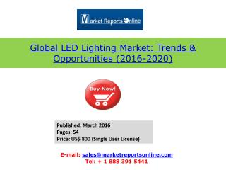 MRO: Worldwide LEd Lighting Industry Opportunities and 2016 Trends