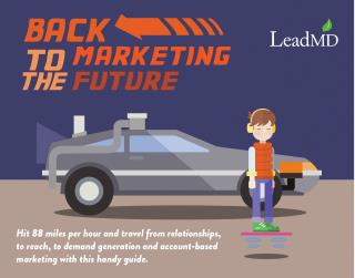 Back to the Marketing Future: From Demand Gen to Account-Based Marketing