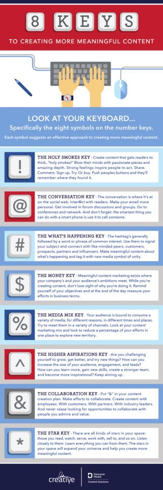 8 Keys to Creating More Meaningful Content [Infographic]
