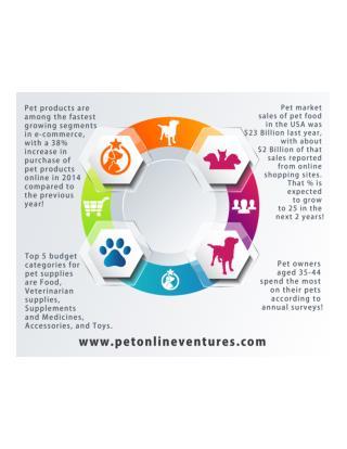 Pet Online Ventures
