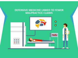 Defensive medicine linked to fewer malpractice claims