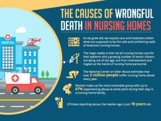 The causes of wrongful death in nursing homes