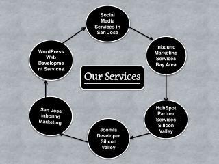 Inbound Marketing Agency Bay Area