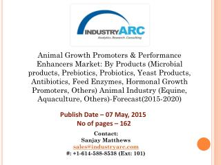 Animal Growth Promoters and Performance Market aided by steep decrease in cost of production.