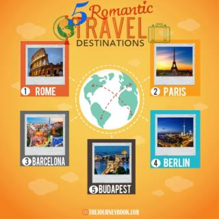 Top 5 Romantic Travel Destinations