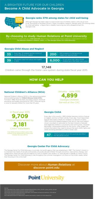 Become A Child Advocate in Georgia