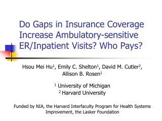 Do Gaps in Insurance Coverage Increase Ambulatory-sensitive ER